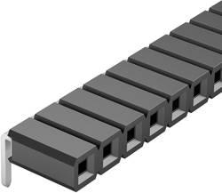 Barrette femelle (standard) Fischer Elektronik BL LP 3/ 36/S Nbr de rangées: 1 Nombre de pôles par rangée: 36 1 pc(s)