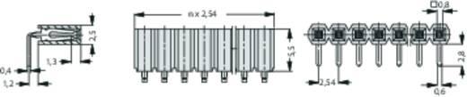 Buchsenleiste (Standard) Anzahl Reihen: 1 Polzahl je Reihe: 36 Fischer Elektronik BL LP 3/ 36/Z 1 St.