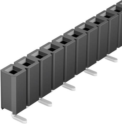 Buchsenleiste (Standard) Anzahl Reihen: 1 Polzahl je Reihe: 20 Fischer Elektronik BL LP 5 SMD/ 20/Z 1 St.
