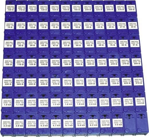 Dünnschicht-Widerstand Sortiment SMD 0805 0.125 W Samsung Electro-Mechanics A094224/1 1860 St.