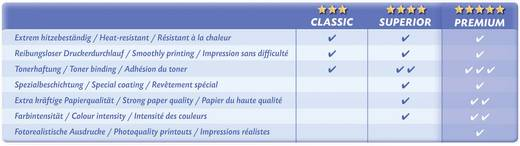 Laser Druckerpapier Avery-Zweckform Premium Laser Paper 200g high gloss 1398-200 DIN A4 200 g/m² 200 Blatt Weiß