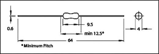 HF-Drossel axial bedrahtet 220 µH 3.3 Ω 0.25 A Fastron SMCC-221J-02 1 St.