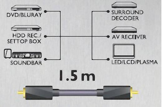 Composite Cinch AV Anschlusskabel [1x Cinch-Stecker - 1x Cinch-Stecker] 1.50 m Grau, Schwarz Sound & Image