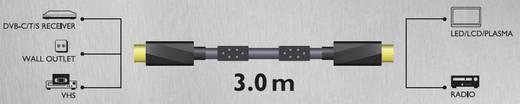 Antennen Anschlusskabel [1x Antennenstecker 75 Ω - 1x Antennenbuchse 75 Ω] 3 m 110 dB vergoldete Steckkontakte, mit Ferr