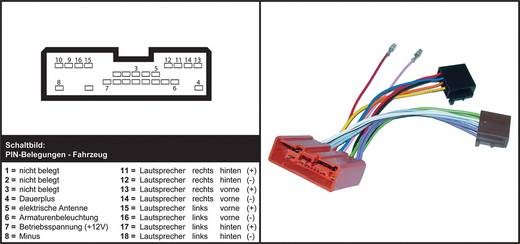 ISO Radioadapterkabel Aktiv AIV Passend für: Mazda
