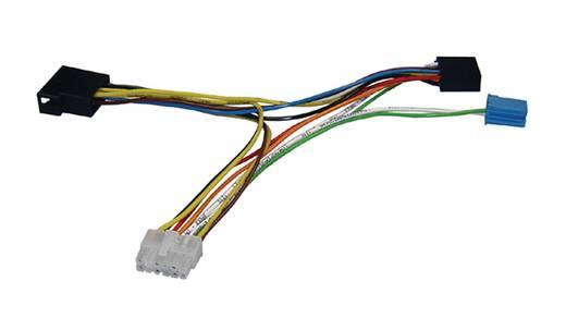 AIV Kabelsatz M.I.C.K.I. - Mercedes mit Audio 5