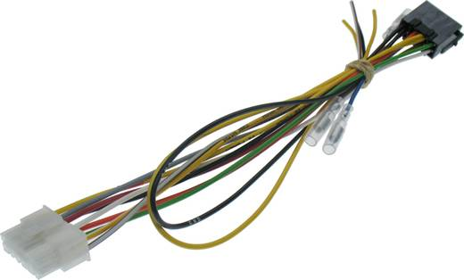 AIV Kabelsatz M.I.C.K.I. - Chrysler, Dodge, Hummer, Mitsubishi