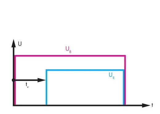 Zeitrelais Monofunktional 24 V/DC 1 St. WAGO 286-602 1 Wechsler