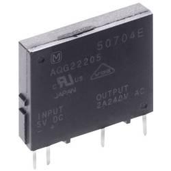 Polovodičové relé Panasonic AQG22224 AQG22224, 2 A, 1 ks