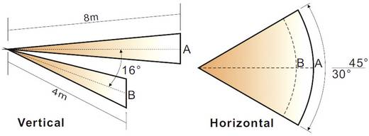 PIR-Bewegungssensor-Modul 1 St. A215/450 5 V/DC (L x B x H) 23 x 23 x 20 mm