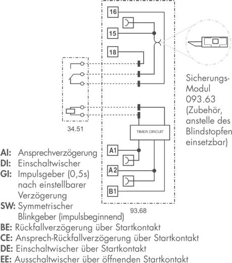 Koppelrelais 1 St. 12 V/DC, 12 V/AC 6 A 1 Wechsler Finder 39.81.0.012.0060