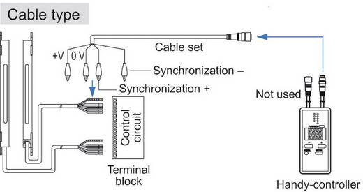 Anschlusskabel 3 m Krokodilklemmen 1 St. Panasonic SFC-WNC1 Passend für Sensoren: Panasonic SFC-HC