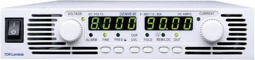19 Zoll Labornetzgerät, einstellbar TDK-Lambda GENH-40-19/LN 0 - 40 V/DC 0 - 19 A 760 W 1 x programmierbar
