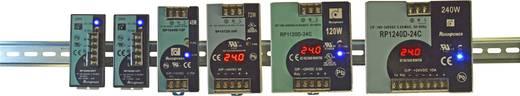 Hutschienen-Netzteil (DIN-Rail) Dehner Elektronik DRP045D-24FTN 24 V/DC 1.875 A 45 W 1 x