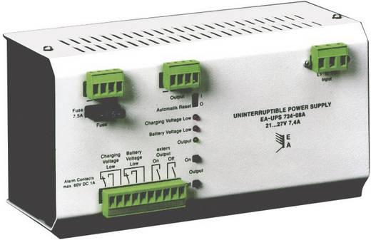 Industrielle USV-Anlage (DIN Rail) EA Elektro-Automatik EA-UPS 724-11B