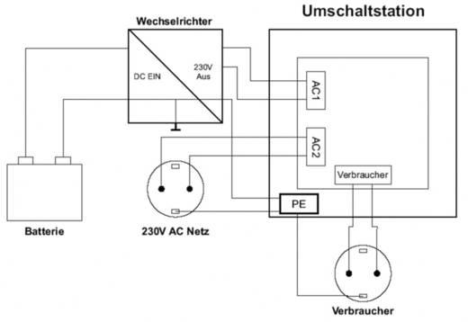 IVT US-12N Umschaltstation 2760 VA, 230 V/AC - 230 V/AC