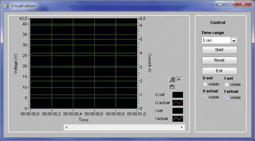 EA Elektro-Automatik EasyPS2000B Windows-Software EasyPS2000 für EA-PS2000B Single und Triple Netzgeräte, 33100226