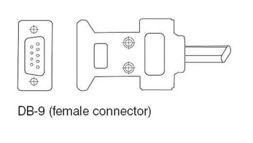 Schnittstellenkabel TDK-Lambda Z-232-9 Passend für Marke TDK-Lambda