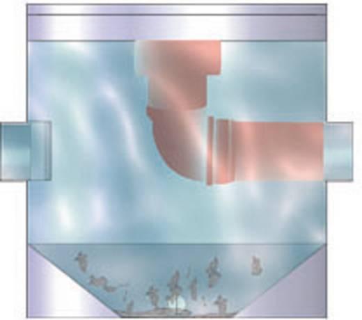 Durchlauf-Filter FIAP 2860