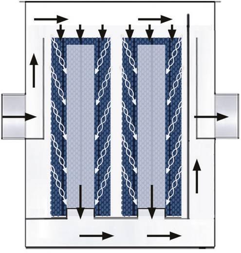 Durchlauf-Filter 20000 l/h FIAP 2862