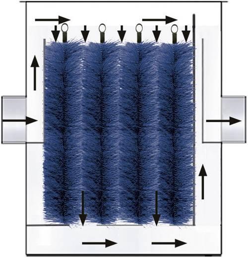 Durchlauf-Filter 30000 l/h FIAP 2865