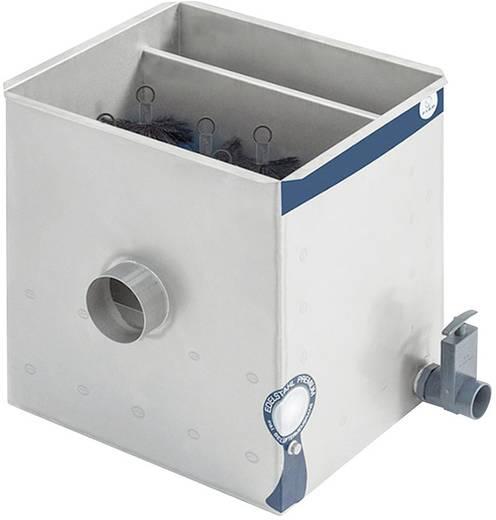 Durchlauf-Filter 15000 l/h FIAP 2870