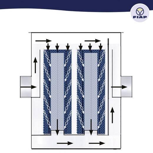 Durchlauf-Filter 15000 l/h FIAP 2871