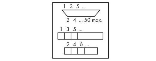 Übergabebaustein 289-544 WAGO Inhalt: 1 St.