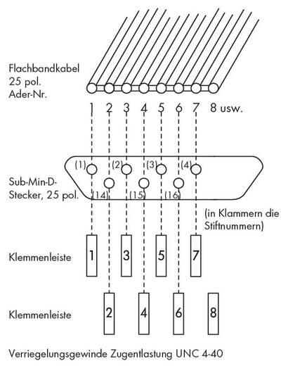Übergabebaustein 289-454 WAGO Inhalt: 1 St.