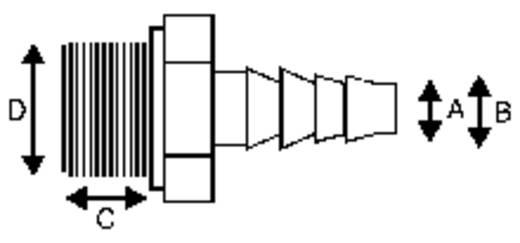 """Schraubtülle gerade 19 mm (3/4"""") Ø 73412"""