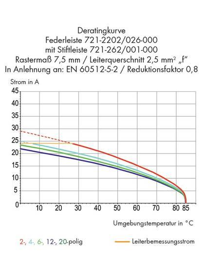 Buchsengehäuse-Kabel 721 Polzahl Gesamt 2 WAGO 721-2202/026-000 Rastermaß: 7.50 mm 100 St.