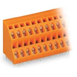 Dvojradový svorka WAGO 736-416, 2.50 mm², Počet pinov 32, oranžová, 21 ks