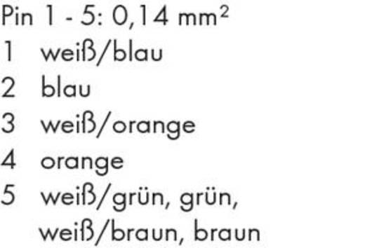 Systembuskabel, axial 756-1305/060-005 WAGO Inhalt: 1 St.