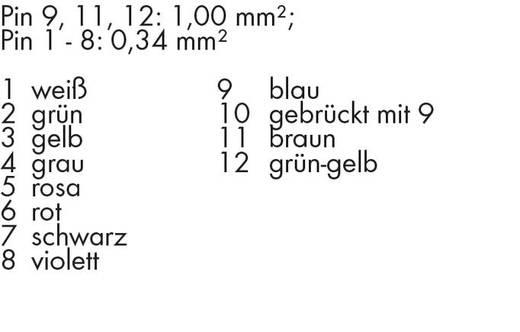 Sensor-/Aktor-Steckverbinder, konfektioniert M23 Buchse, gerade 5 m Polzahl: 12 WAGO 756-3201/120-050 1 St.
