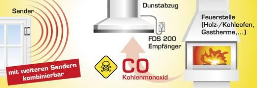 Funk-Abluftsteuerung Schabus FDS 200 1150 W Weiß