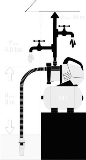Hauswasserwerk RG-WW 1139 N