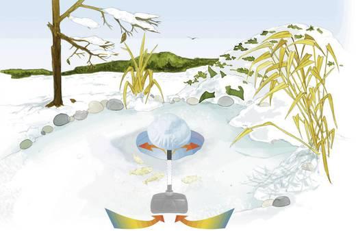 Eisfreihalter Icefree 20