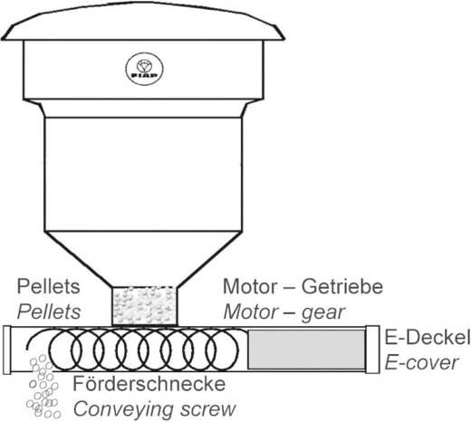 Elektronikfütterer 60 kg FIAP 1589