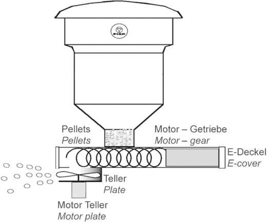 Elektronikfütterer mit Streuer 40 kg FIAP 1588-1