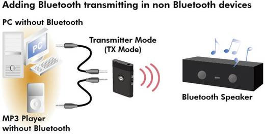 LogiLink BT0024 Bluetooth® Musik-Empfänger Bluetooth Version: 2.1, A2DP, AVRCP 10 m