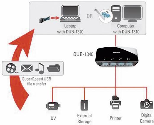 4 Port USB 3.0-Hub D-Link DUB-1340/E Schwarz