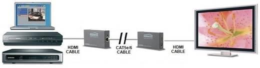 HDMI™ Extender (Verlängerung) über Netzwerkkabel RJ45 Marmitek MegaView 80 100 m 1920 x 1080 Pixel