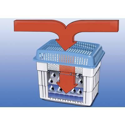 Wenko Granulat-Luftentfeuchter 50 m² Blau-Weiß Preisvergleich