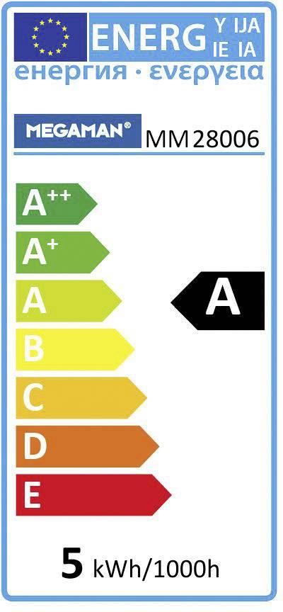 Energieeffizienzklasse A
