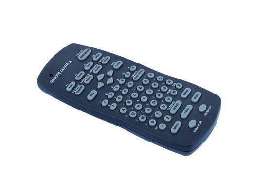 Fernbedienung (B x H x T) 220 x 35 x 100 mm Eurolite ESN Remote control (IR)