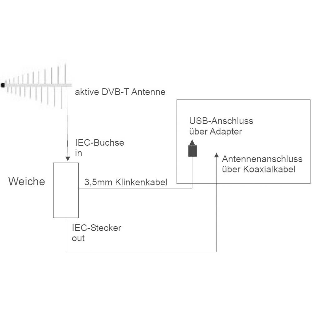 Beste Diagramm Anschliessen Ideen - Elektrische Schaltplan-Ideen ...