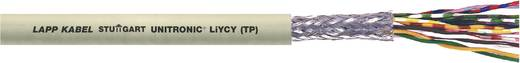 Datenleitung UNITRONIC® LiYCY (TP) 2 x 2 x 0.50 mm² Grau LappKabel 0035810 Meterware