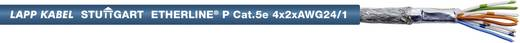 Netzwerkkabel CAT 5e SF/UTP 4 x 2 x 0.22 mm² Blau LappKabel 2170281 100 m