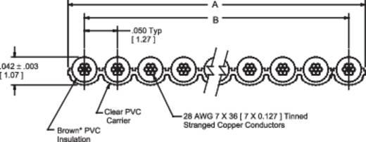 Flachbandkabel Rastermaß: 1.27 mm 64 x 0.08 mm² Bunt 3M 7000006058 Meterware