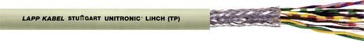 Datenleitung UNITRONIC LIHCH (TP) 4 x 2 x 0.25 mm² Grau LappKabel 0038404 500 m